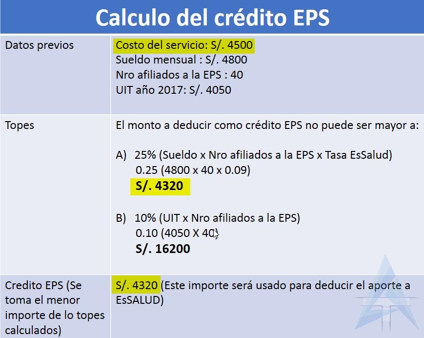 calculo-de-credito-eps