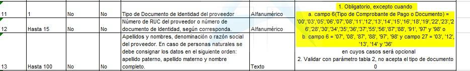 2.imagen_obligacion_Datos del proveedor
